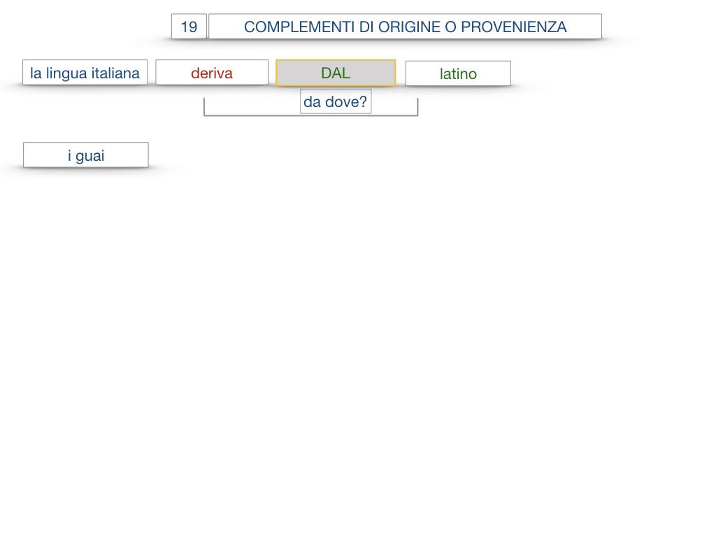 30. COMPLEMENTO DI MOTO PER LUOGO COMPLEMENTO DI ORIGINE O PROVENIENZA COMPLEMENTO DI ALLONTANAMENTO O SEPARAZIONE_SIMULAZIONE.145