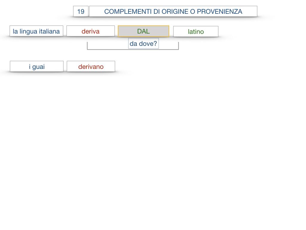 30. COMPLEMENTO DI MOTO PER LUOGO COMPLEMENTO DI ORIGINE O PROVENIENZA COMPLEMENTO DI ALLONTANAMENTO O SEPARAZIONE_SIMULAZIONE.146