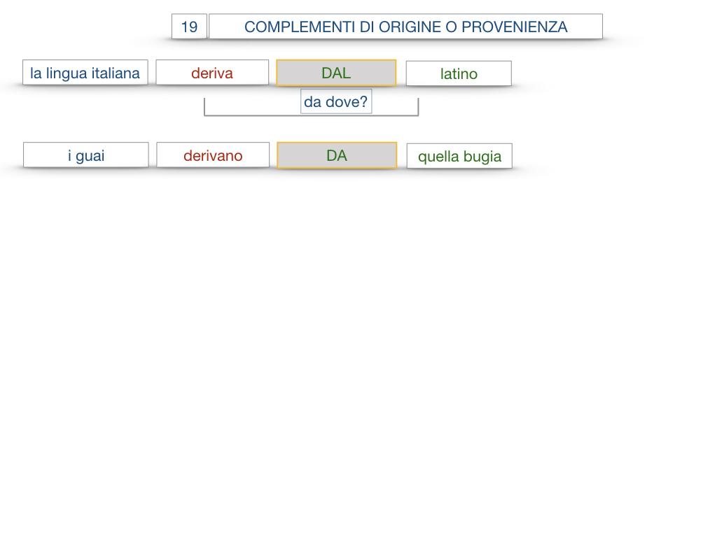 30. COMPLEMENTO DI MOTO PER LUOGO COMPLEMENTO DI ORIGINE O PROVENIENZA COMPLEMENTO DI ALLONTANAMENTO O SEPARAZIONE_SIMULAZIONE.147