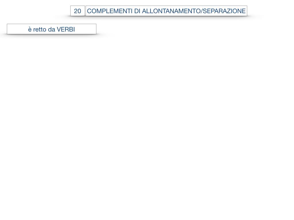 30. COMPLEMENTO DI MOTO PER LUOGO COMPLEMENTO DI ORIGINE O PROVENIENZA COMPLEMENTO DI ALLONTANAMENTO O SEPARAZIONE_SIMULAZIONE.178