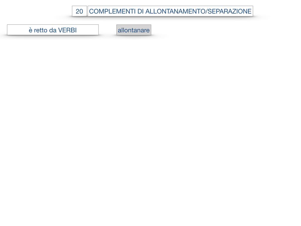 30. COMPLEMENTO DI MOTO PER LUOGO COMPLEMENTO DI ORIGINE O PROVENIENZA COMPLEMENTO DI ALLONTANAMENTO O SEPARAZIONE_SIMULAZIONE.179