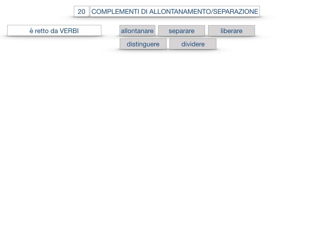 30. COMPLEMENTO DI MOTO PER LUOGO COMPLEMENTO DI ORIGINE O PROVENIENZA COMPLEMENTO DI ALLONTANAMENTO O SEPARAZIONE_SIMULAZIONE.183