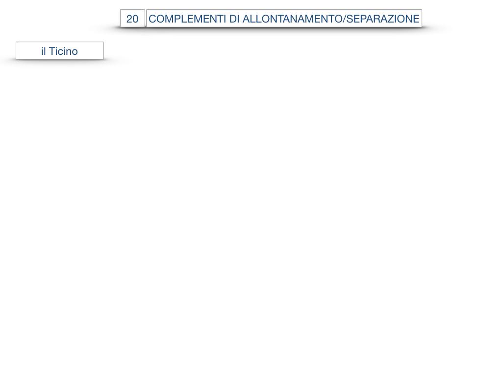 30. COMPLEMENTO DI MOTO PER LUOGO COMPLEMENTO DI ORIGINE O PROVENIENZA COMPLEMENTO DI ALLONTANAMENTO O SEPARAZIONE_SIMULAZIONE.191