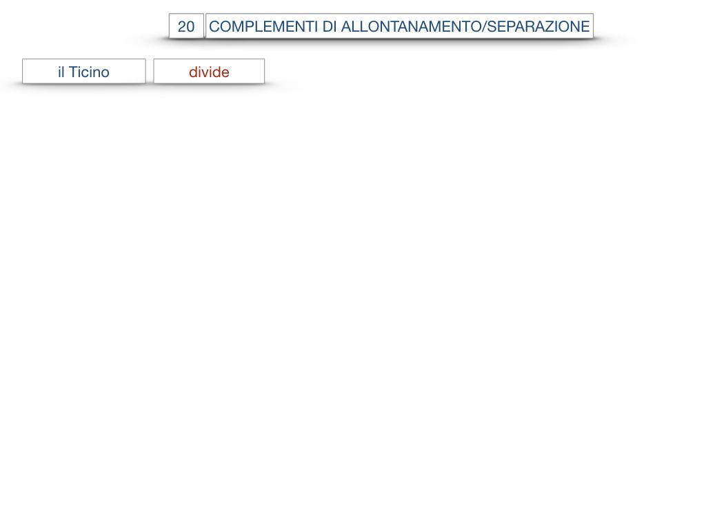30. COMPLEMENTO DI MOTO PER LUOGO COMPLEMENTO DI ORIGINE O PROVENIENZA COMPLEMENTO DI ALLONTANAMENTO O SEPARAZIONE_SIMULAZIONE.192