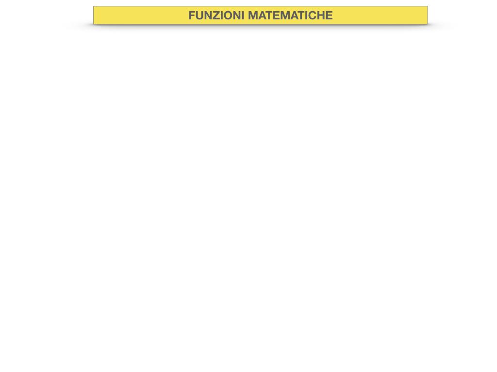30. FUNZIONI MATEMATICHE_SIMULAZIONE.002