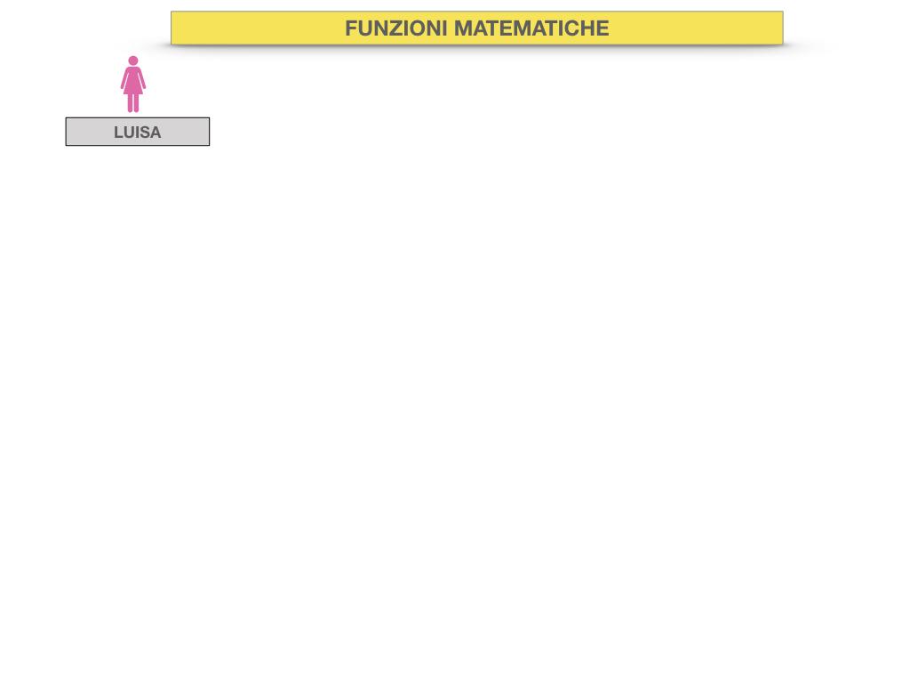 30. FUNZIONI MATEMATICHE_SIMULAZIONE.003