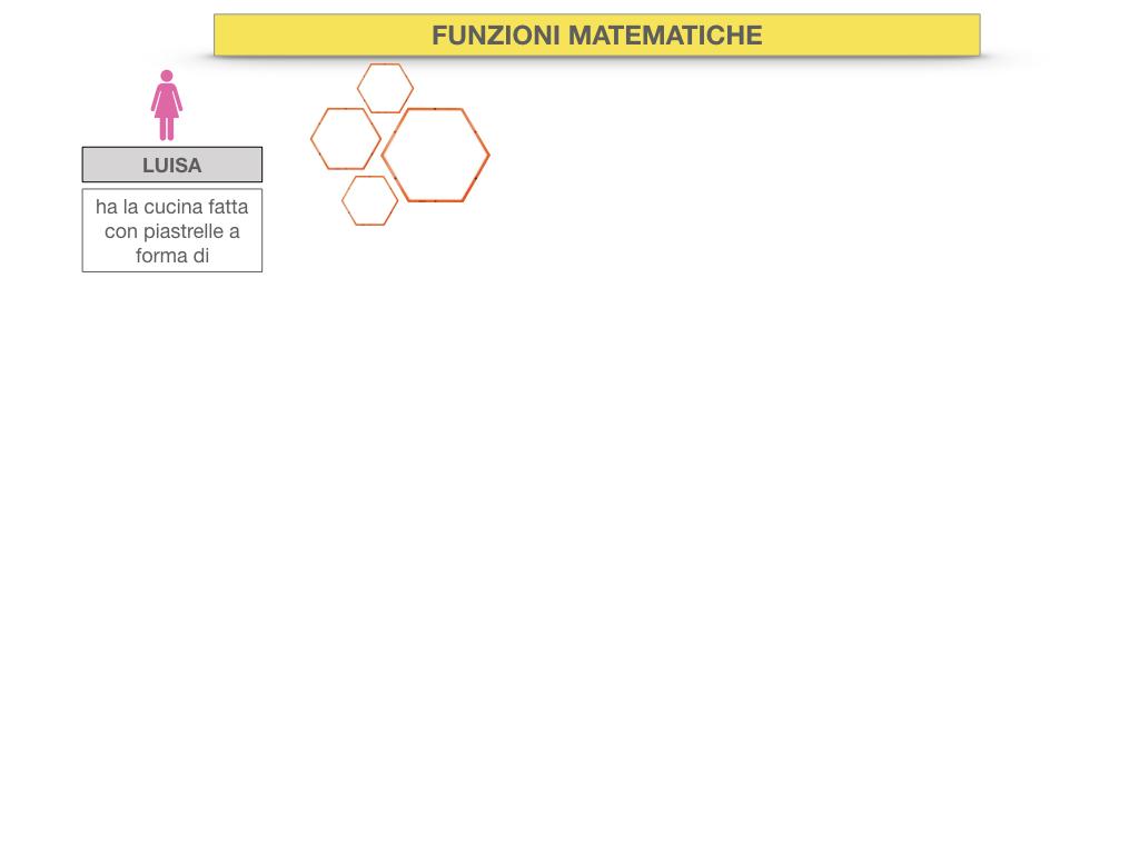 30. FUNZIONI MATEMATICHE_SIMULAZIONE.004