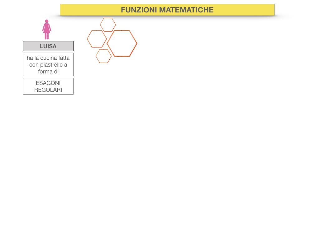 30. FUNZIONI MATEMATICHE_SIMULAZIONE.005