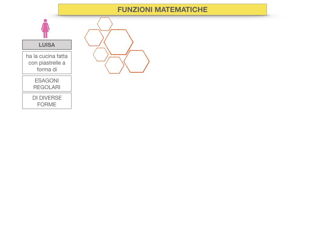 30. FUNZIONI MATEMATICHE_SIMULAZIONE.006