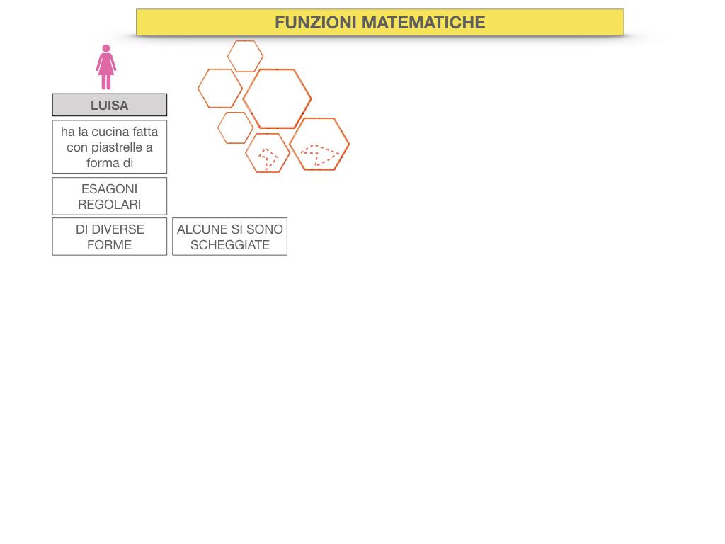 30. FUNZIONI MATEMATICHE_SIMULAZIONE.007