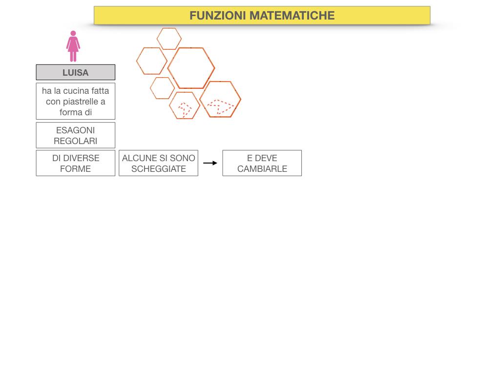 30. FUNZIONI MATEMATICHE_SIMULAZIONE.008