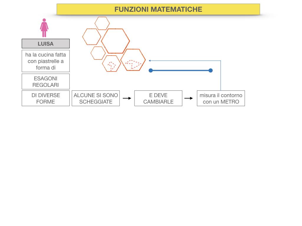 30. FUNZIONI MATEMATICHE_SIMULAZIONE.009