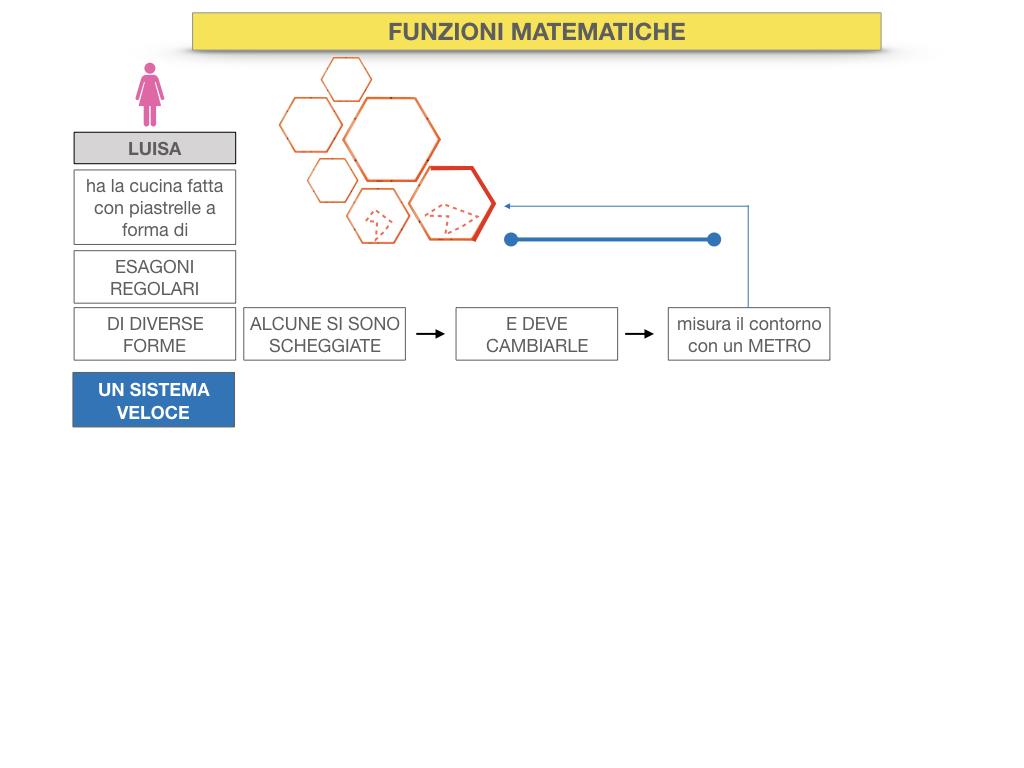 30. FUNZIONI MATEMATICHE_SIMULAZIONE.011