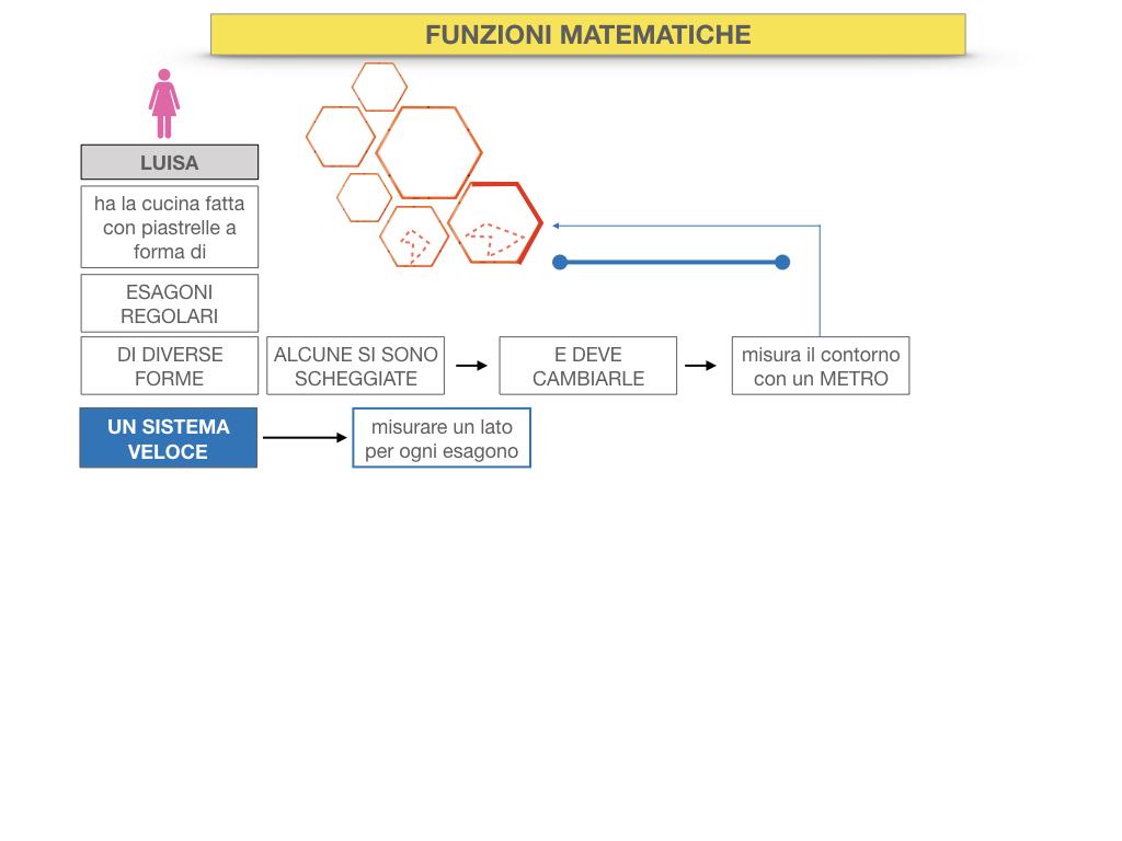 30. FUNZIONI MATEMATICHE_SIMULAZIONE.012
