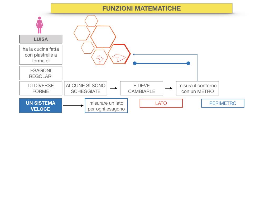 30. FUNZIONI MATEMATICHE_SIMULAZIONE.013