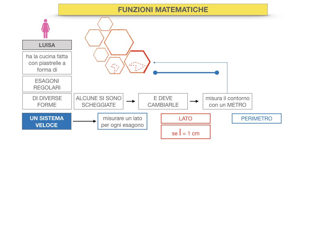 30. FUNZIONI MATEMATICHE_SIMULAZIONE.014