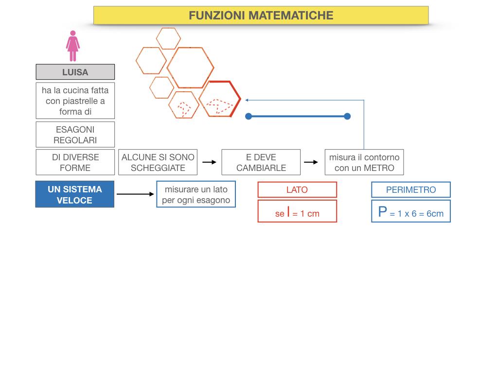 30. FUNZIONI MATEMATICHE_SIMULAZIONE.015