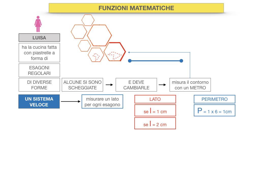 30. FUNZIONI MATEMATICHE_SIMULAZIONE.016