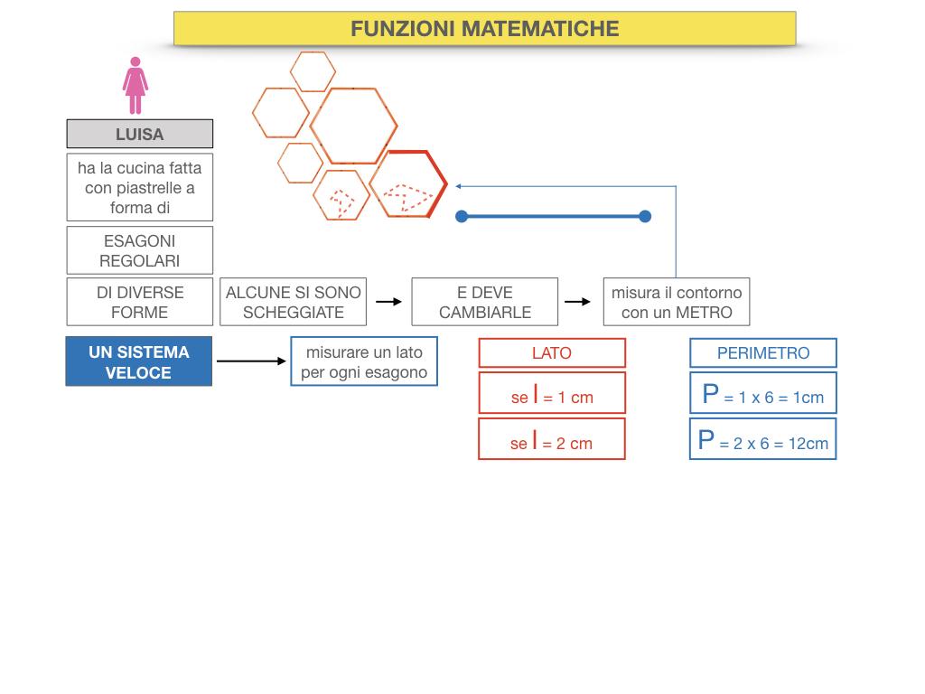 30. FUNZIONI MATEMATICHE_SIMULAZIONE.017