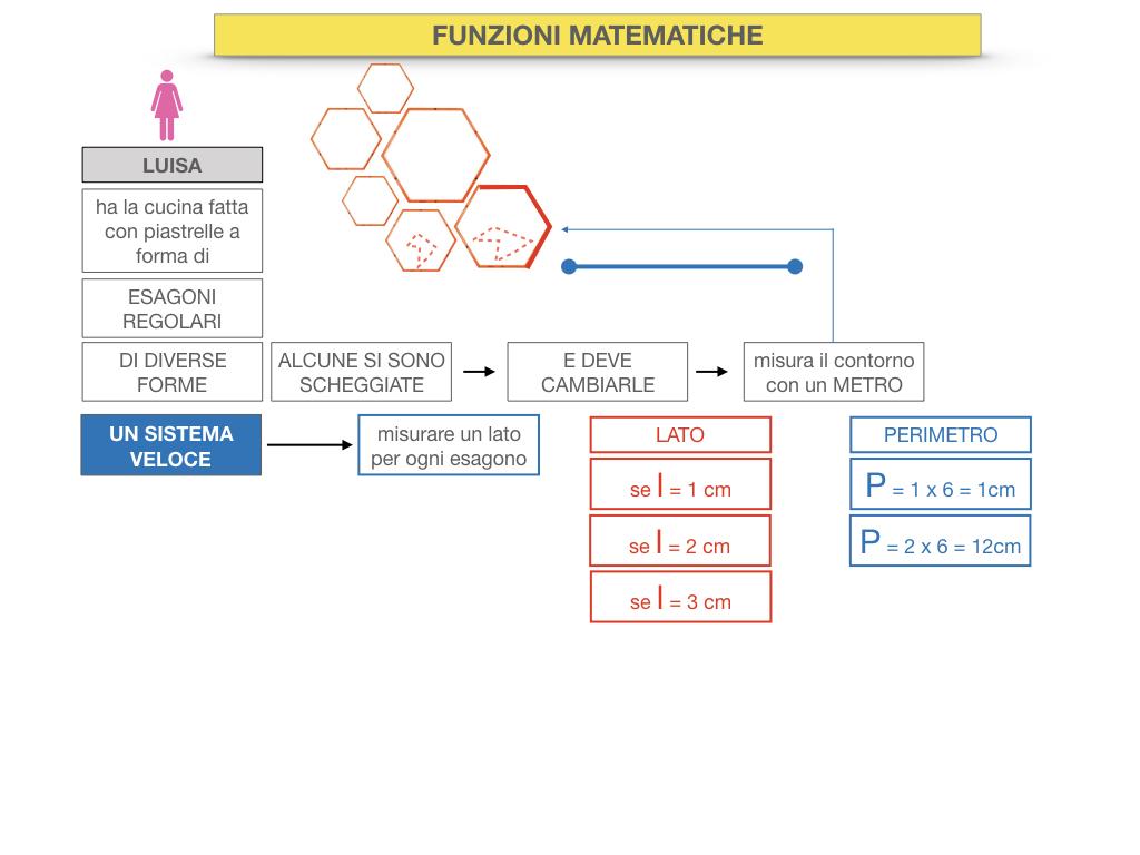 30. FUNZIONI MATEMATICHE_SIMULAZIONE.018