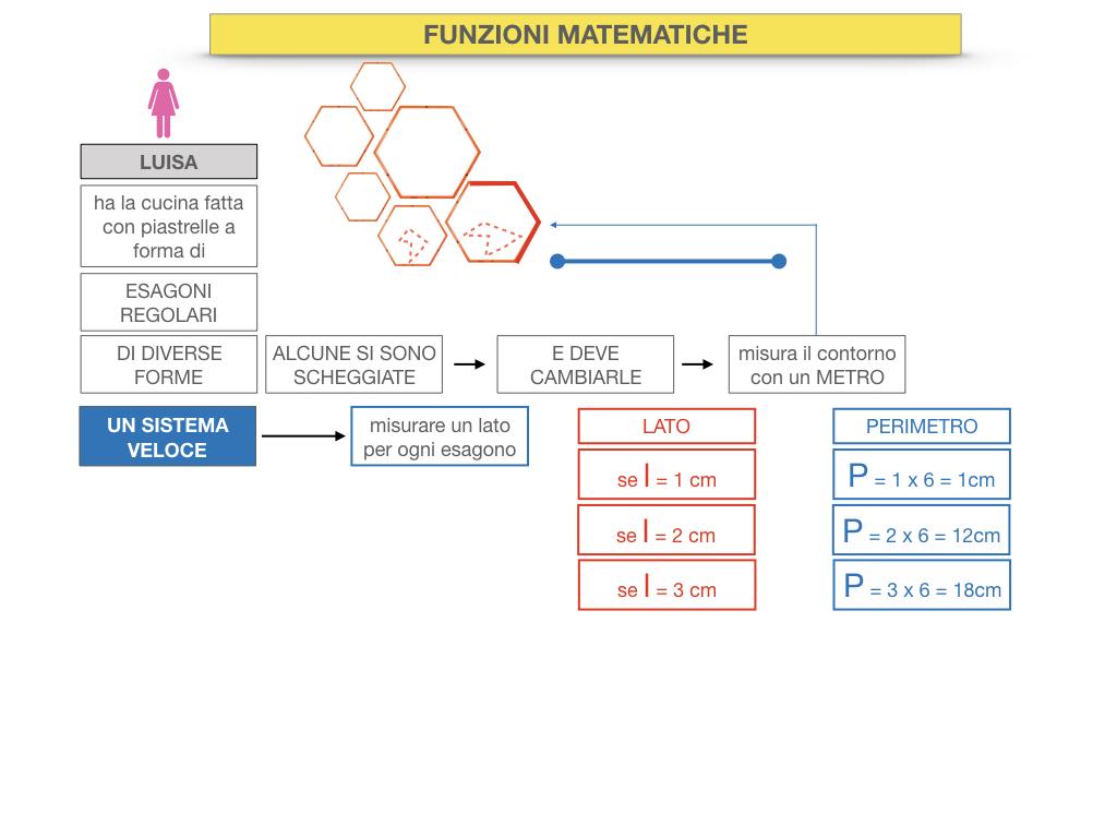 30. FUNZIONI MATEMATICHE_SIMULAZIONE.019