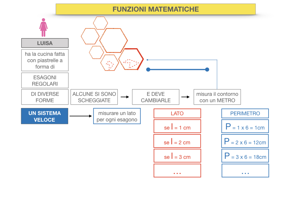 30. FUNZIONI MATEMATICHE_SIMULAZIONE.020