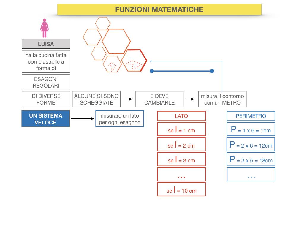 30. FUNZIONI MATEMATICHE_SIMULAZIONE.021