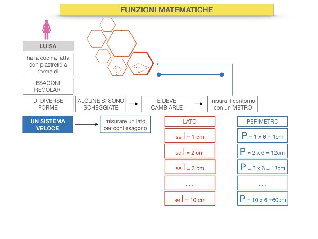 30. FUNZIONI MATEMATICHE_SIMULAZIONE.022