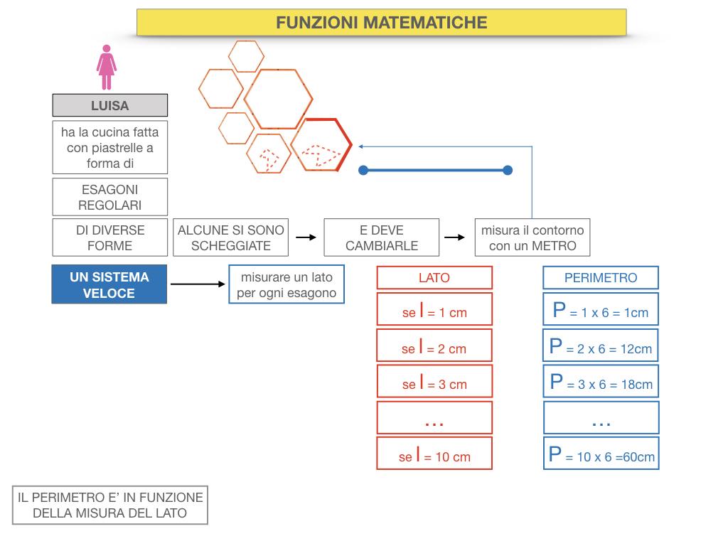 30. FUNZIONI MATEMATICHE_SIMULAZIONE.023
