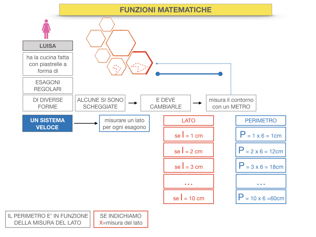 30. FUNZIONI MATEMATICHE_SIMULAZIONE.024