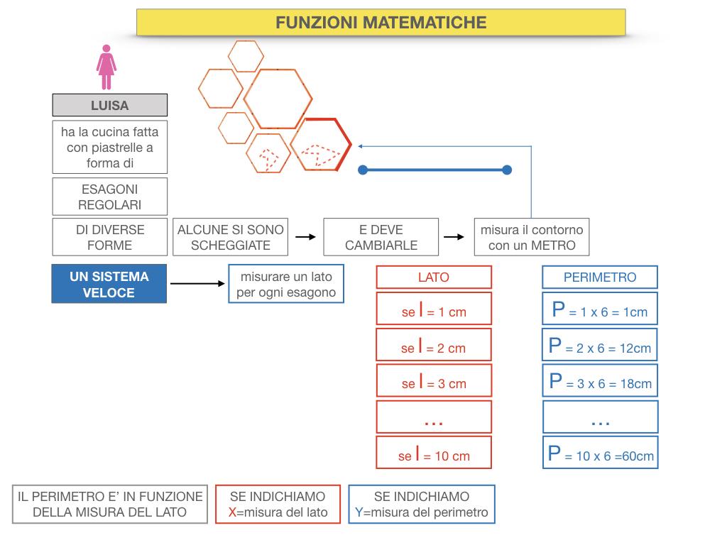 30. FUNZIONI MATEMATICHE_SIMULAZIONE.025