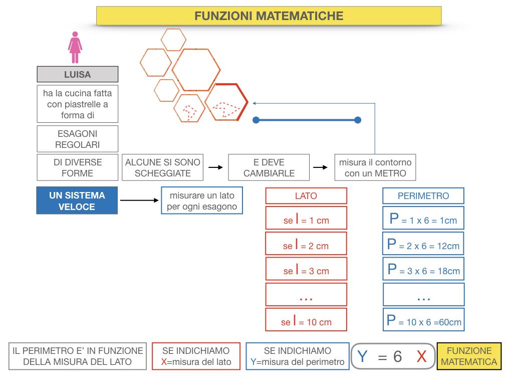 30. FUNZIONI MATEMATICHE_SIMULAZIONE.027