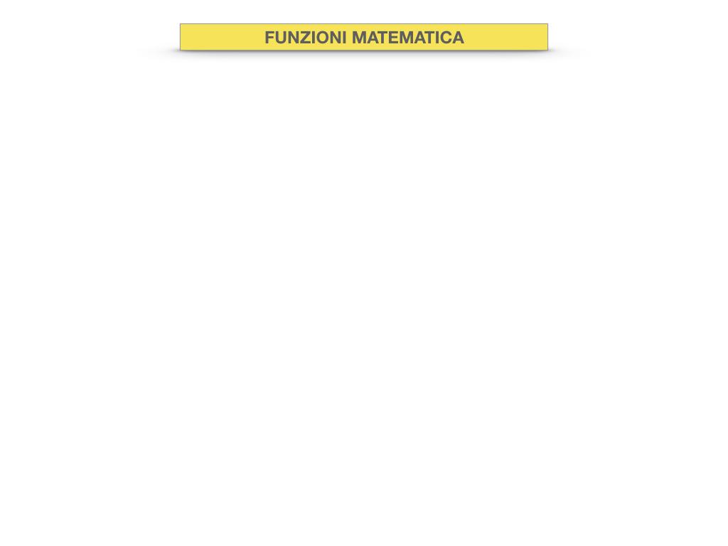 30. FUNZIONI MATEMATICHE_SIMULAZIONE.028