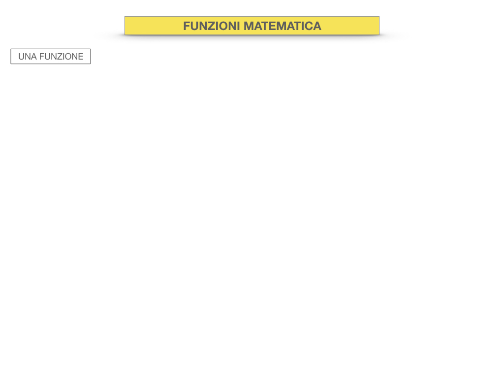 30. FUNZIONI MATEMATICHE_SIMULAZIONE.029