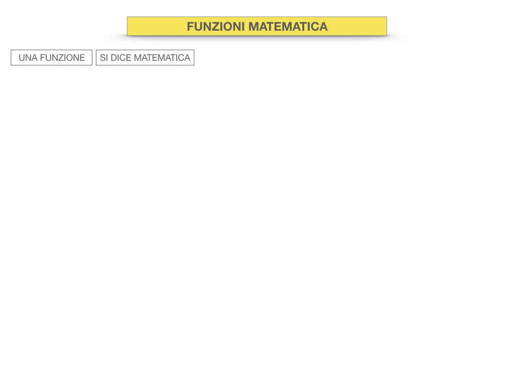 30. FUNZIONI MATEMATICHE_SIMULAZIONE.030