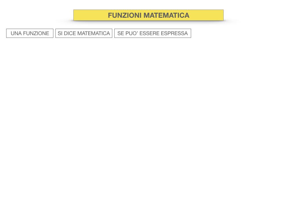 30. FUNZIONI MATEMATICHE_SIMULAZIONE.031