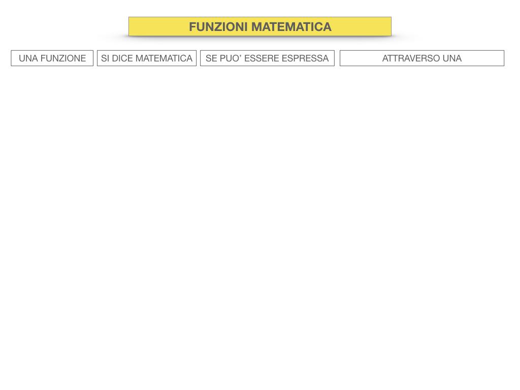 30. FUNZIONI MATEMATICHE_SIMULAZIONE.032