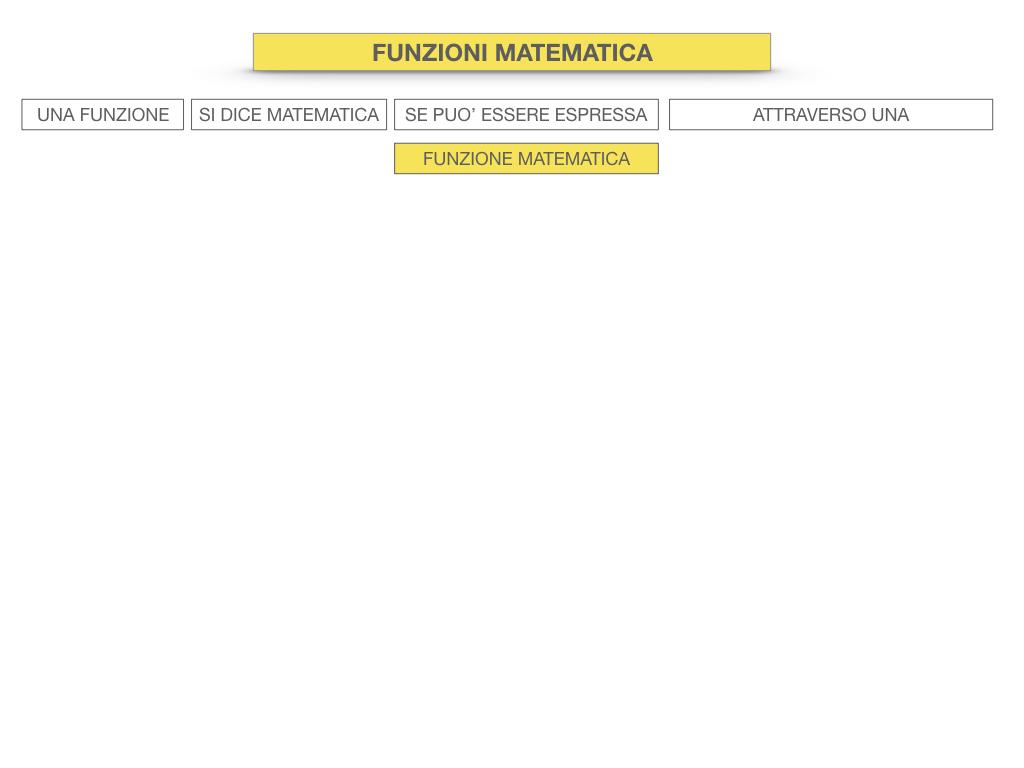 30. FUNZIONI MATEMATICHE_SIMULAZIONE.033