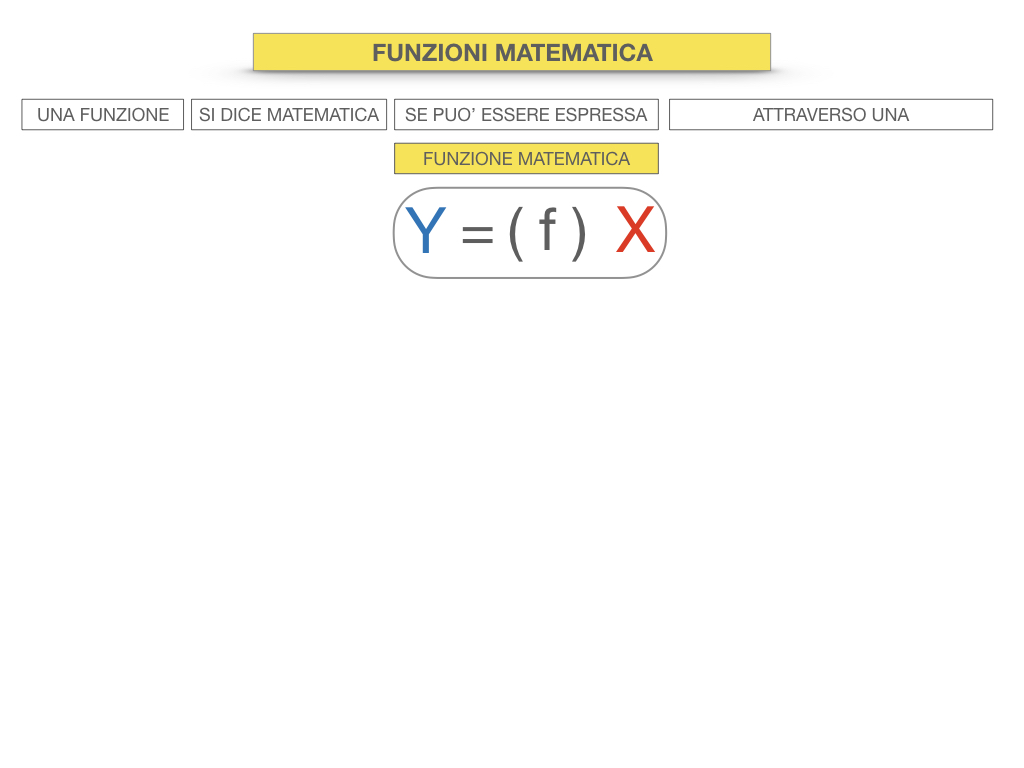 30. FUNZIONI MATEMATICHE_SIMULAZIONE.034