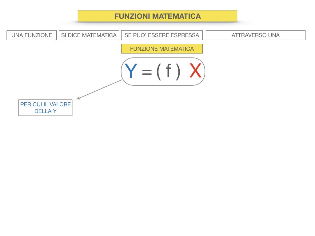 30. FUNZIONI MATEMATICHE_SIMULAZIONE.035