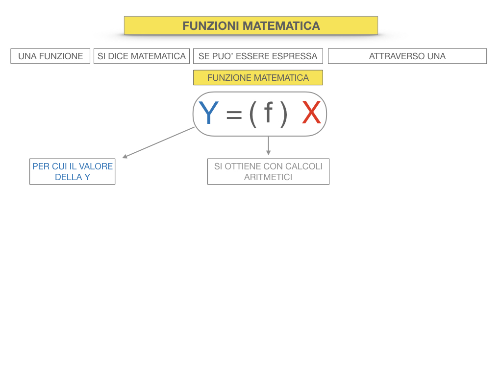 30. FUNZIONI MATEMATICHE_SIMULAZIONE.036