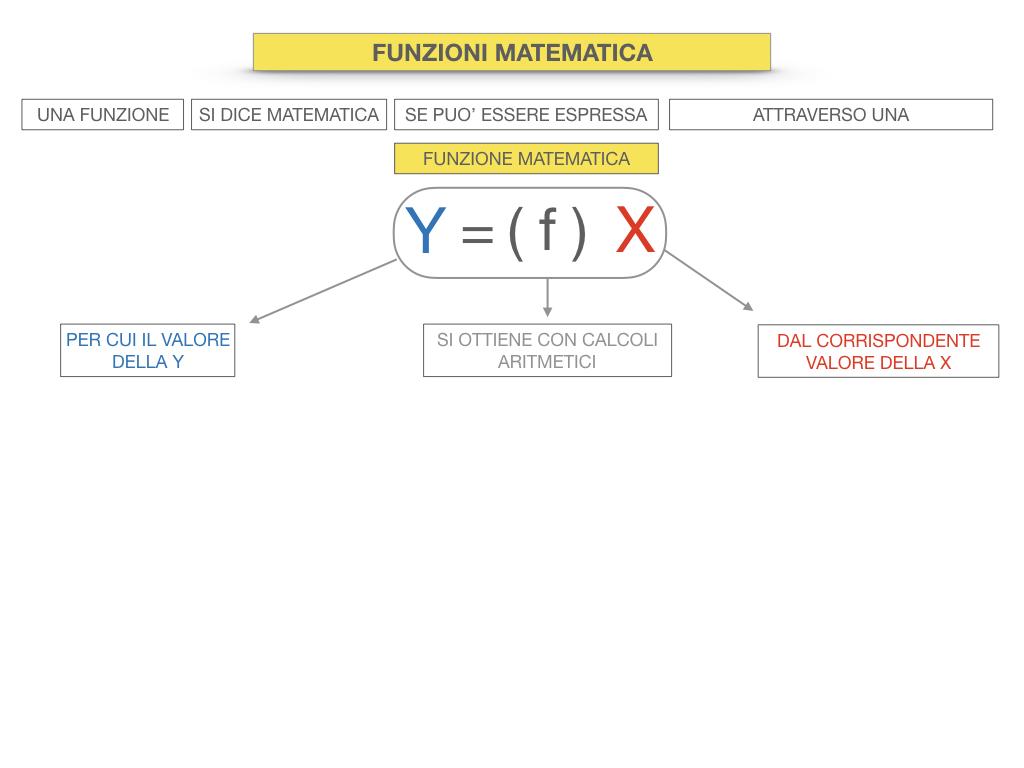 30. FUNZIONI MATEMATICHE_SIMULAZIONE.037