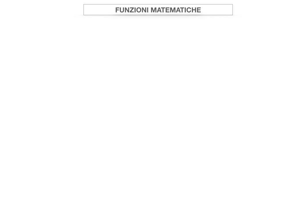 30. FUNZIONI MATEMATICHE_SIMULAZIONE.038
