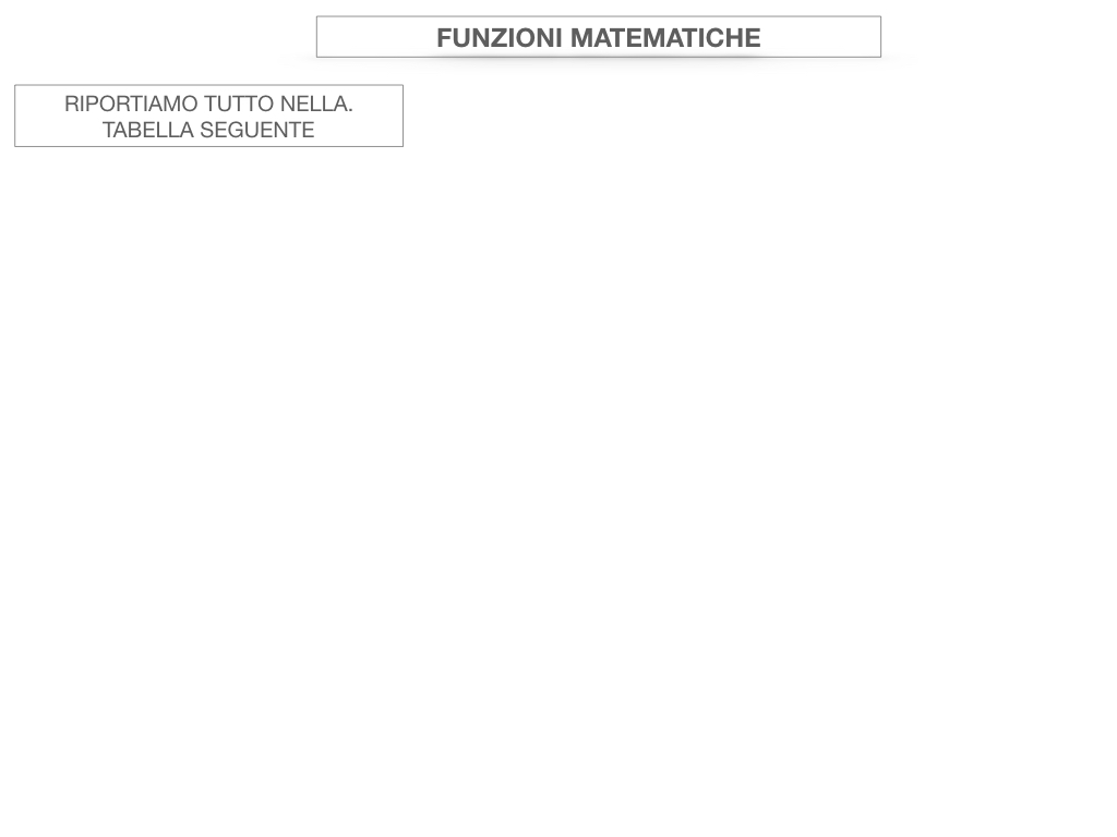 30. FUNZIONI MATEMATICHE_SIMULAZIONE.039