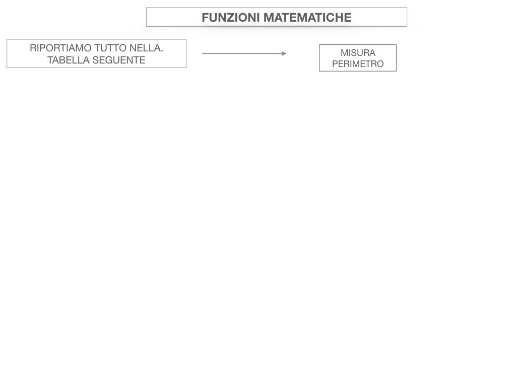 30. FUNZIONI MATEMATICHE_SIMULAZIONE.040