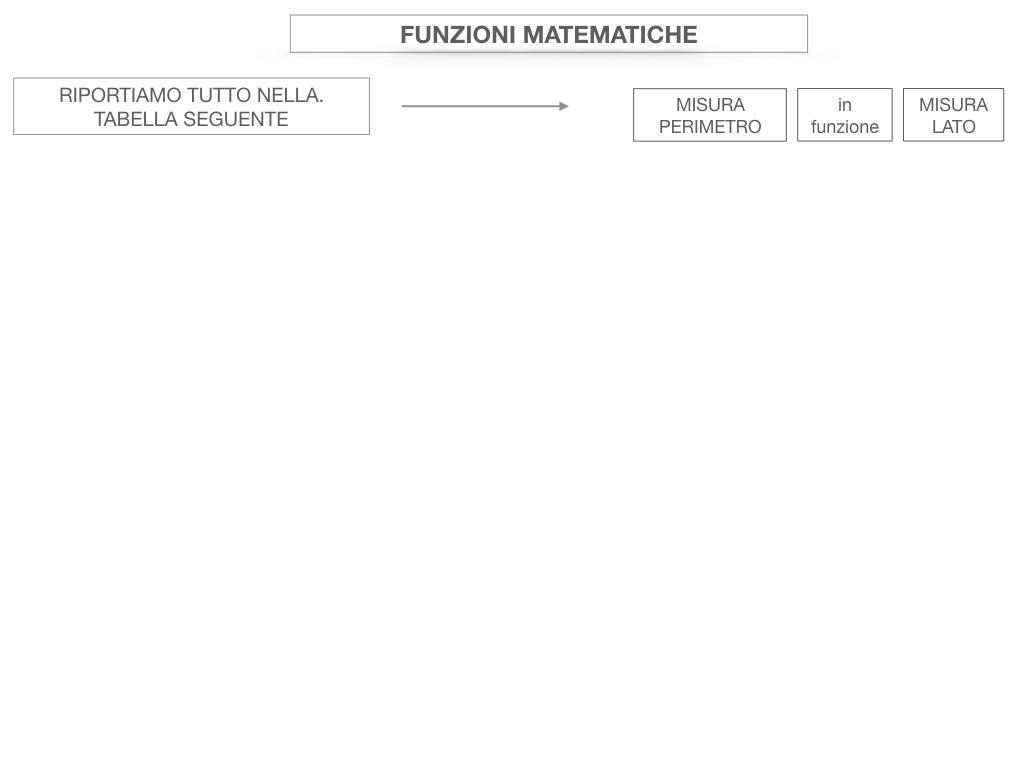 30. FUNZIONI MATEMATICHE_SIMULAZIONE.041