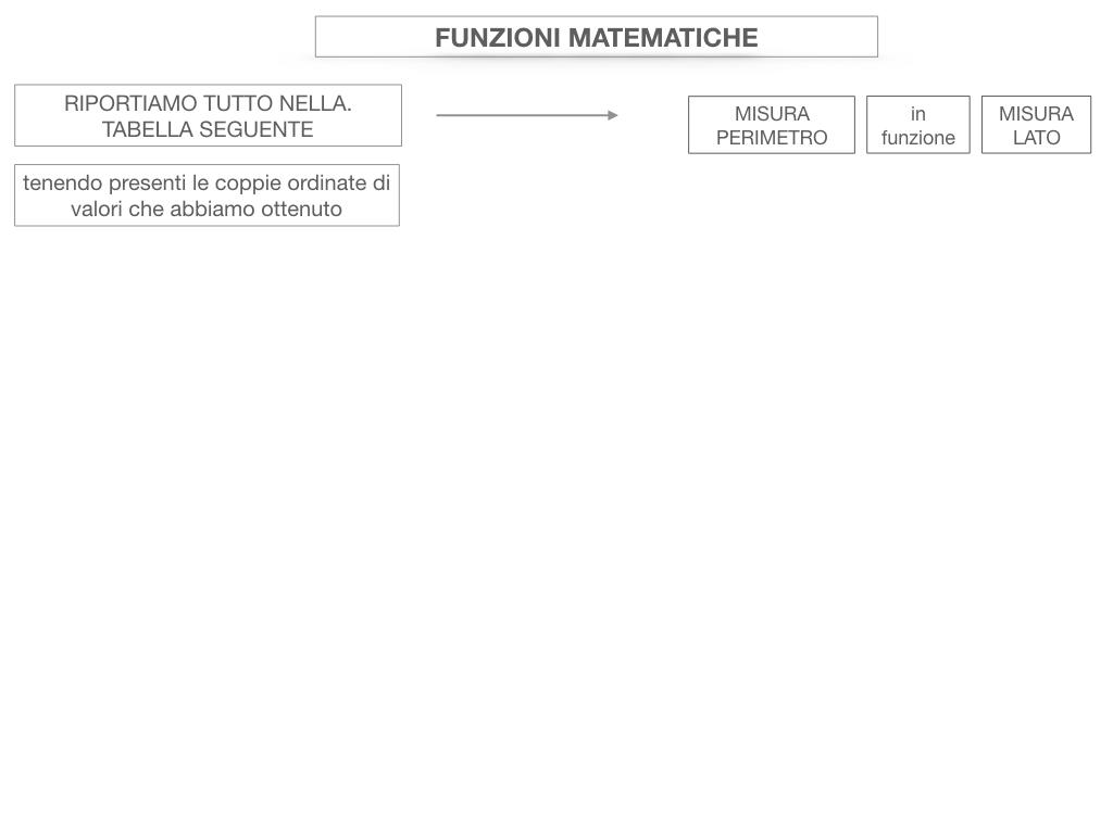 30. FUNZIONI MATEMATICHE_SIMULAZIONE.042