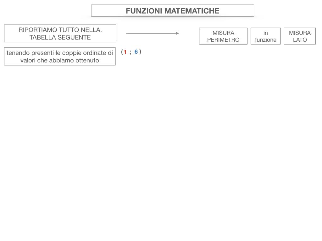 30. FUNZIONI MATEMATICHE_SIMULAZIONE.043