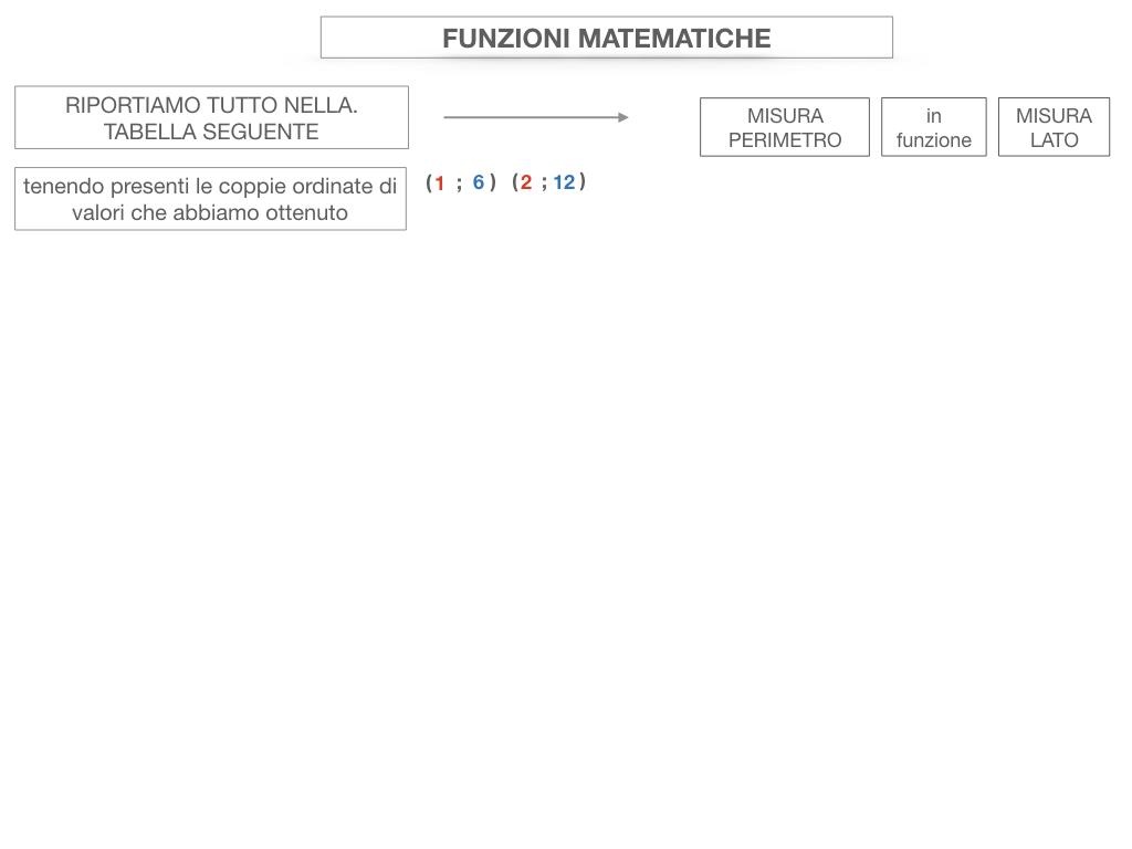 30. FUNZIONI MATEMATICHE_SIMULAZIONE.044