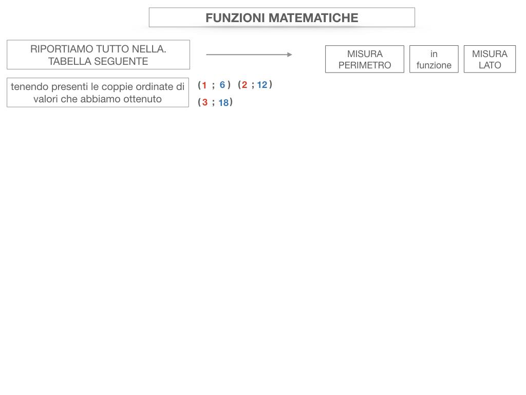 30. FUNZIONI MATEMATICHE_SIMULAZIONE.045